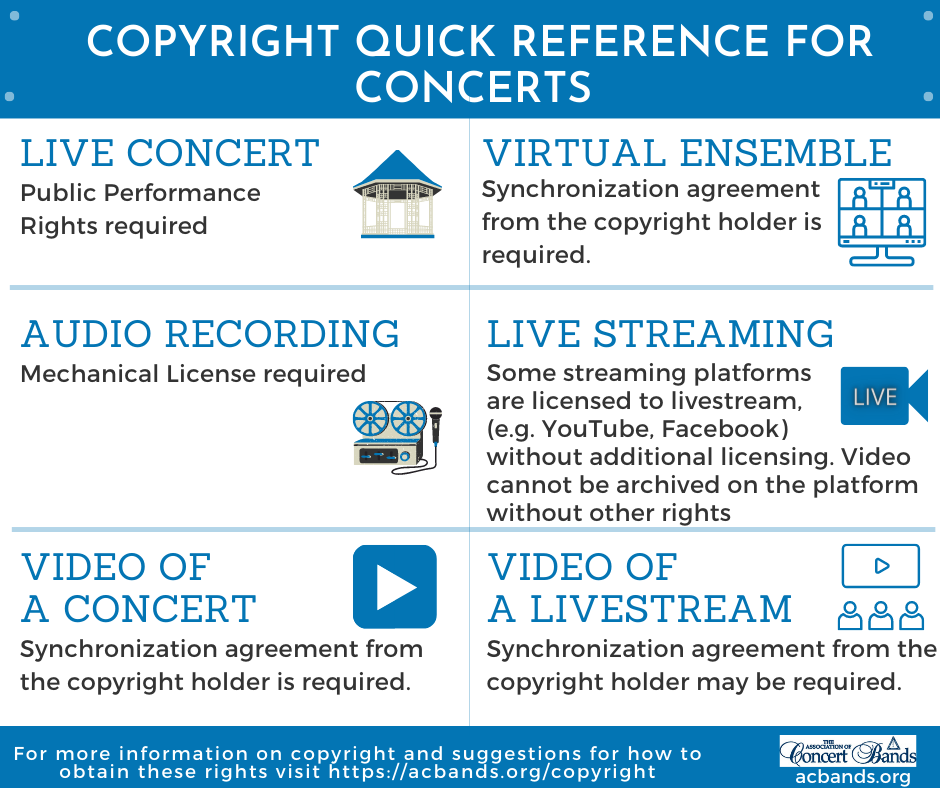 copyright reference card 1