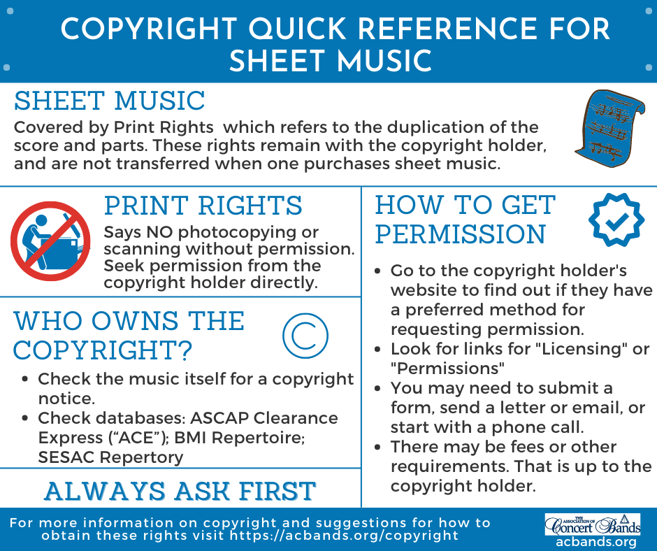 copyright reference card 2